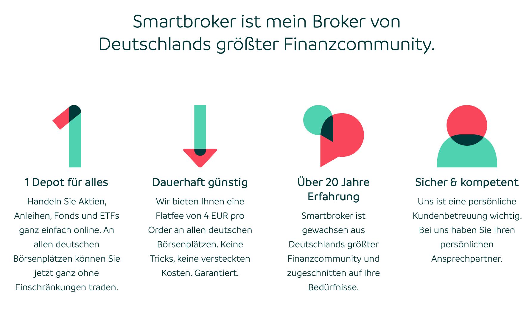Smartbroker Header Image